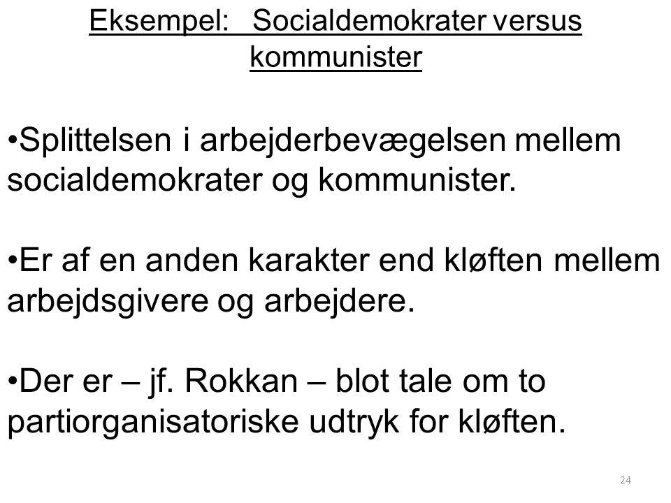 Eksempel: Socialdemokrater versus kommunister