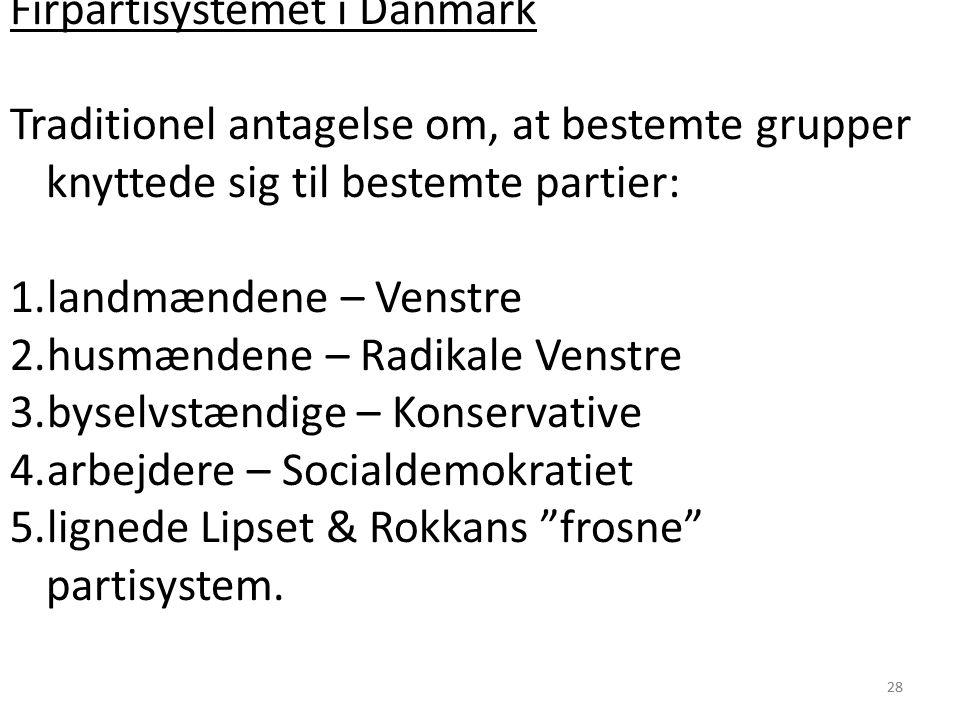 Firpartisystemet i Danmark