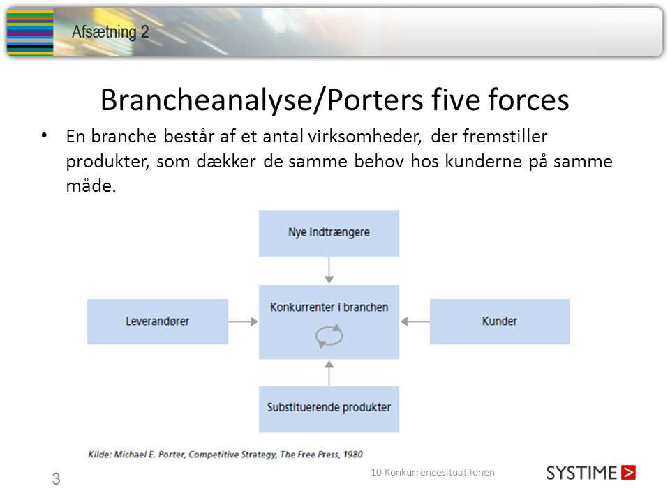 Brancheanalyse/Porters five forces