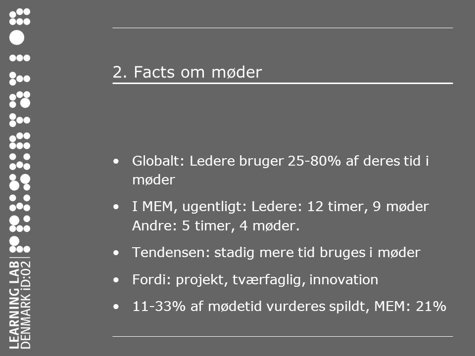 2. Facts om møder Globalt: Ledere bruger 25-80% af deres tid i møder