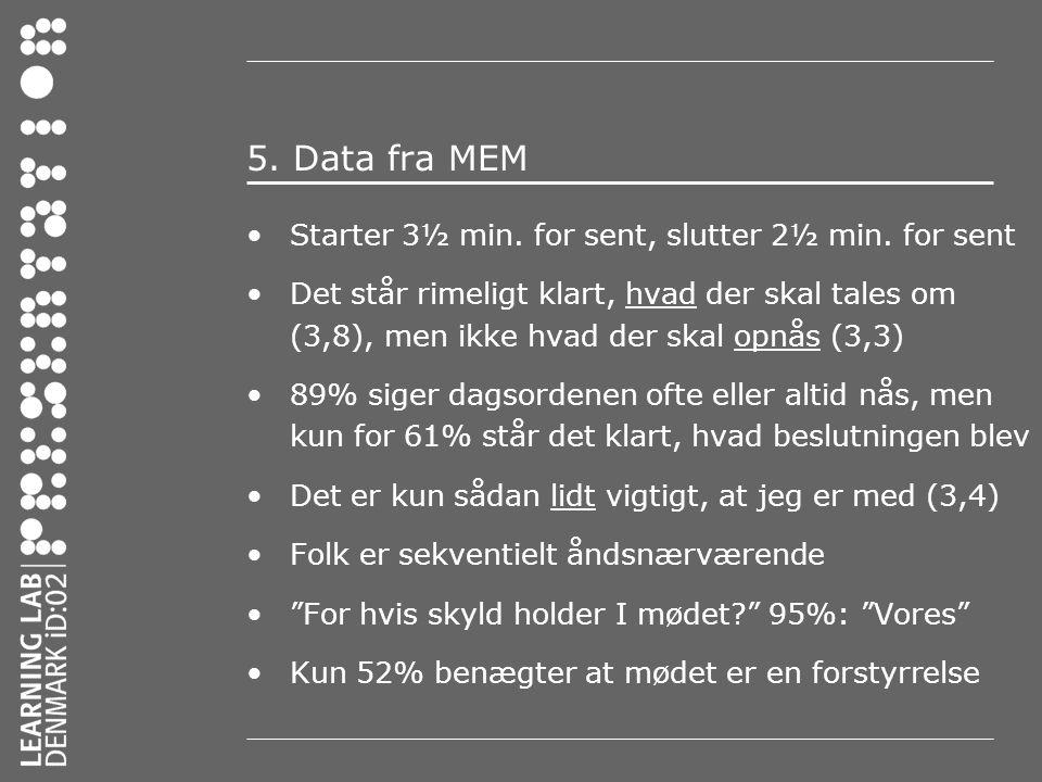 5. Data fra MEM Starter 3½ min. for sent, slutter 2½ min. for sent