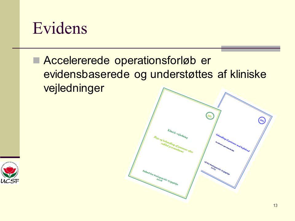 Evidens Accelererede operationsforløb er evidensbaserede og understøttes af kliniske vejledninger