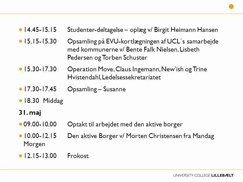 14.45-15.15 Studenter-deltagelse – oplæg v/ Birgit Heimann Hansen