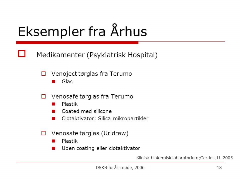 Eksempler fra Århus Medikamenter (Psykiatrisk Hospital)