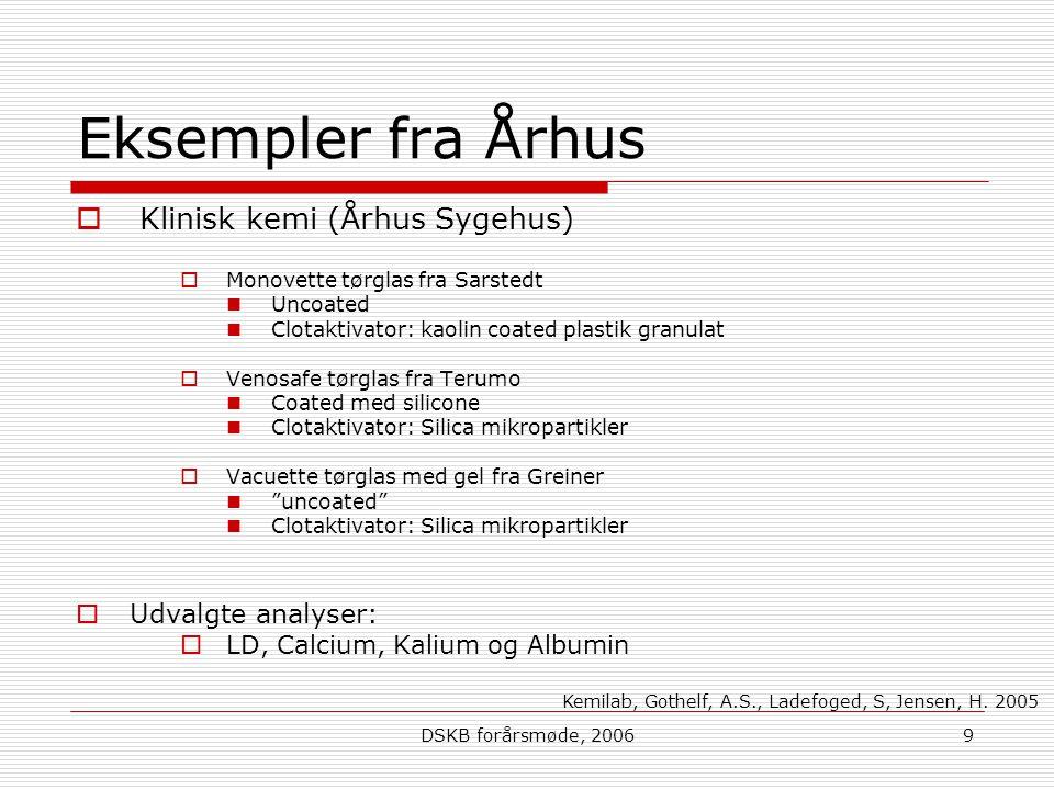 Eksempler fra Århus Klinisk kemi (Århus Sygehus) Udvalgte analyser: