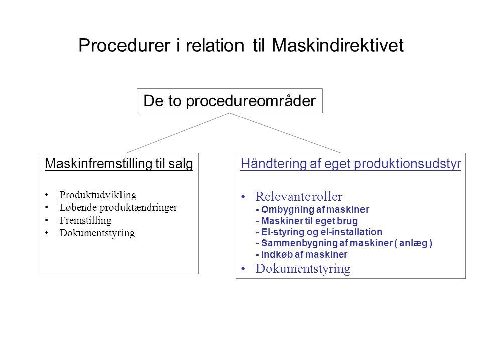 Procedurer i relation til Maskindirektivet