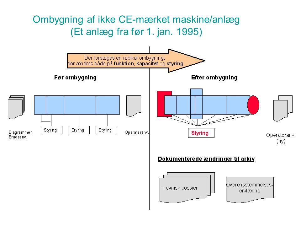 Ombygning af ikke CE-mærket maskine/anlæg (Et anlæg fra før 1. jan