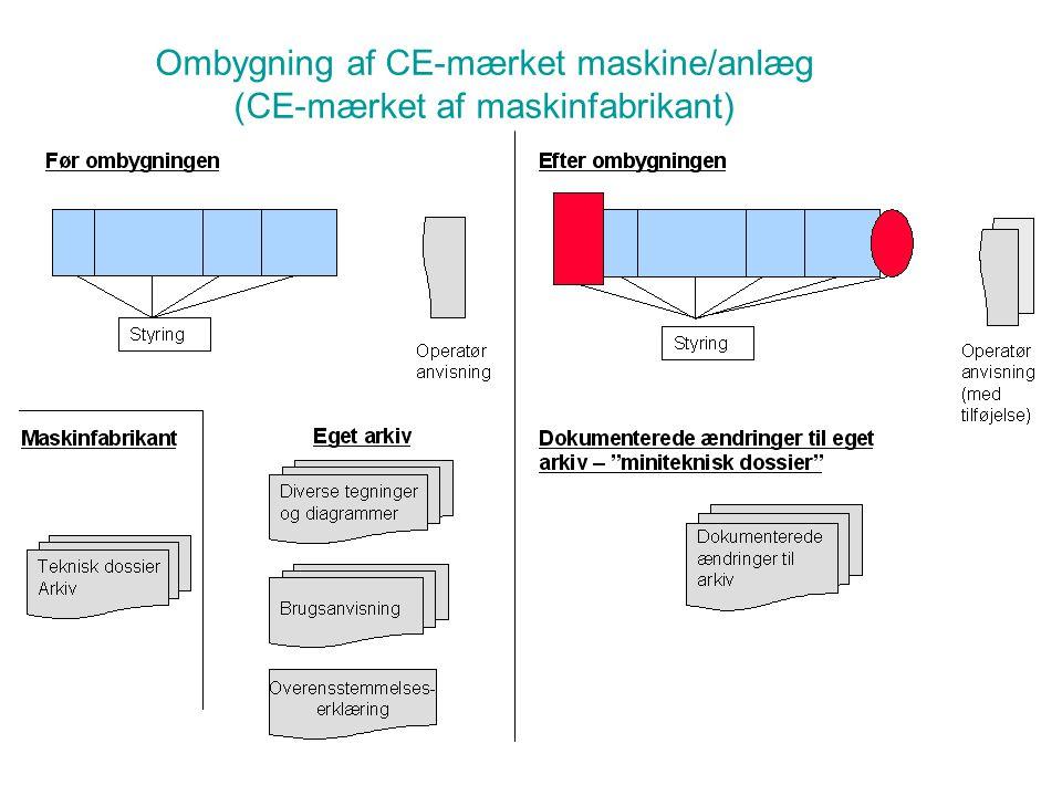 Ombygning af CE-mærket maskine/anlæg (CE-mærket af maskinfabrikant)