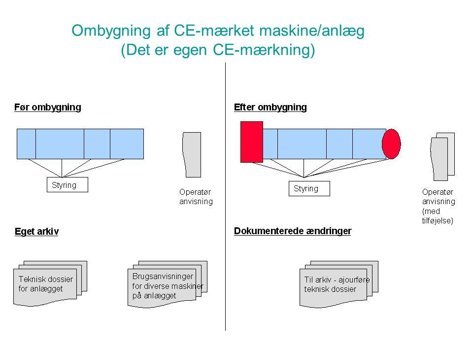 Ombygning af CE-mærket maskine/anlæg (Det er egen CE-mærkning)