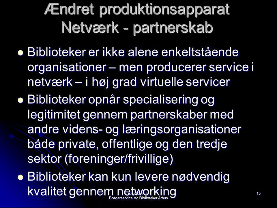 Ændret produktionsapparat Netværk - partnerskab