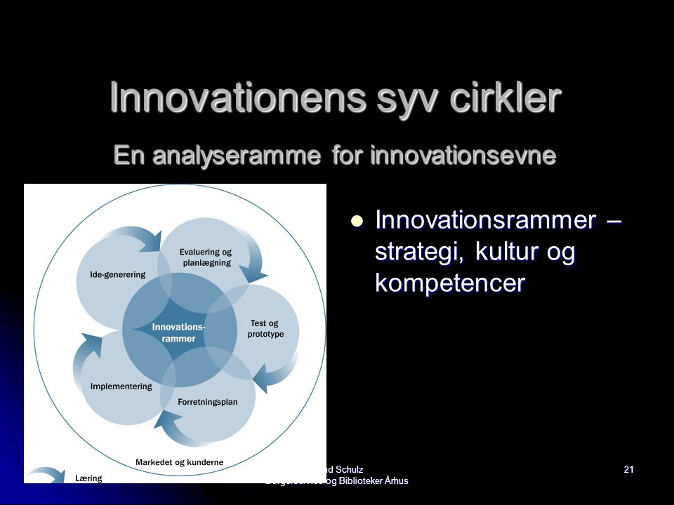 Innovationens syv cirkler En analyseramme for innovationsevne
