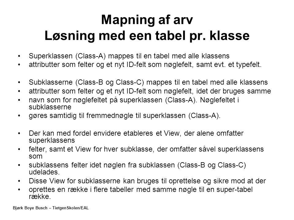 Mapning af arv Løsning med een tabel pr. klasse