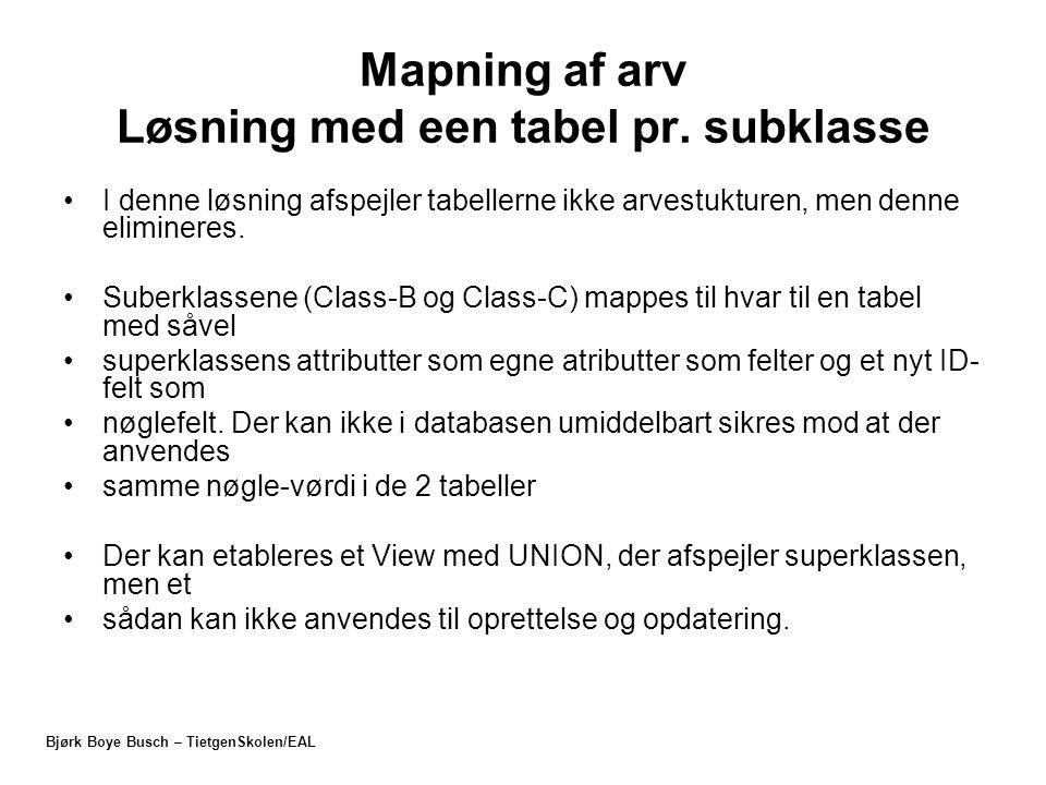 Mapning af arv Løsning med een tabel pr. subklasse