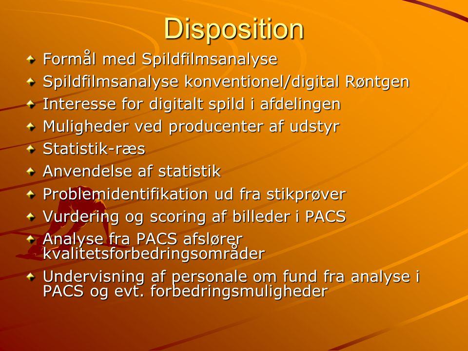 Disposition Formål med Spildfilmsanalyse