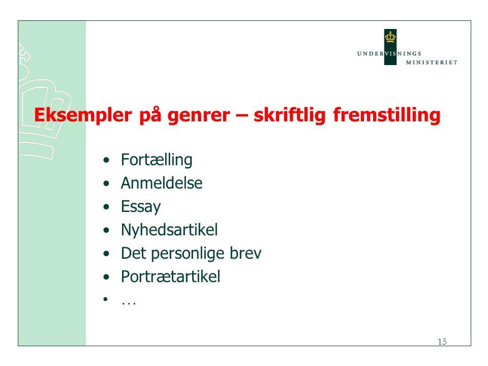 Eksempler på genrer – skriftlig fremstilling