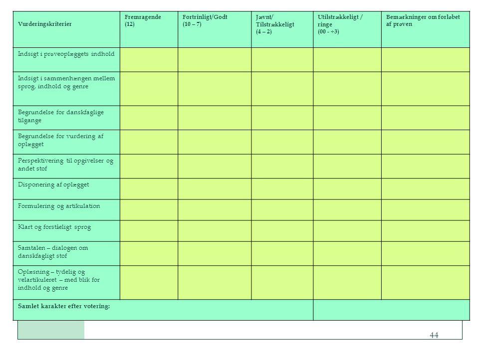FSA - Prøveform B Indsigt i prøveoplæggets indhold