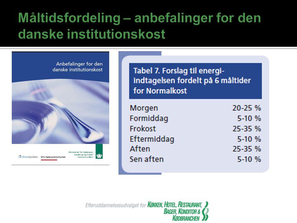 Måltidsfordeling – anbefalinger for den danske institutionskost