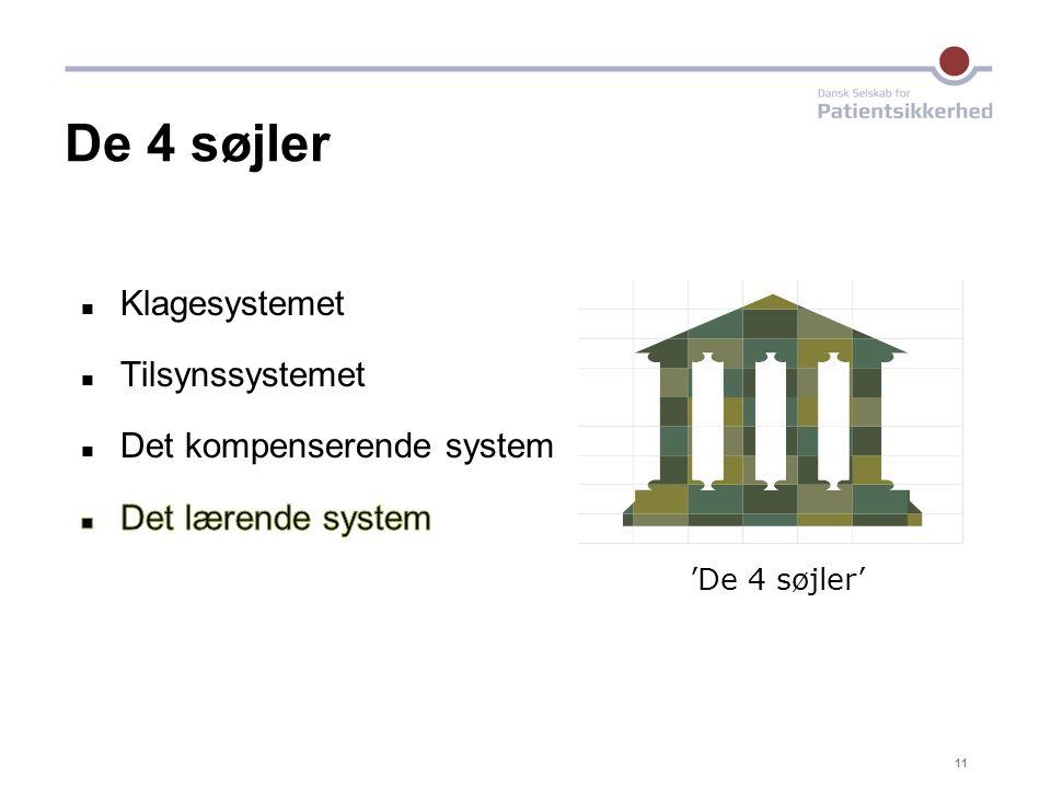 De 4 søjler Klagesystemet Tilsynssystemet Det kompenserende system