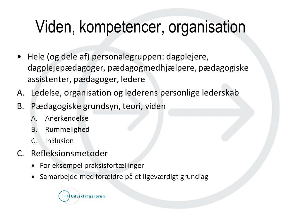 Viden, kompetencer, organisation