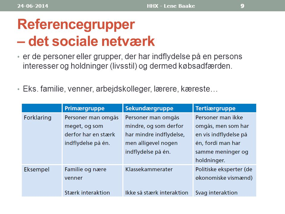 Referencegrupper – det sociale netværk