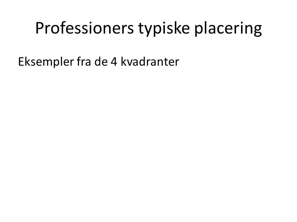 Professioners typiske placering