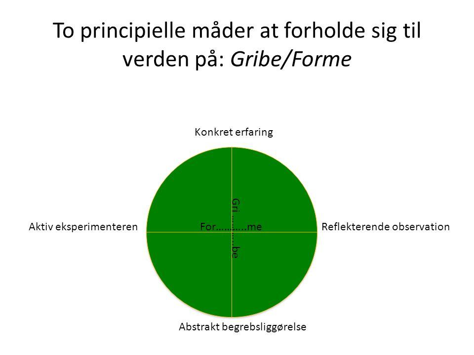 To principielle måder at forholde sig til verden på: Gribe/Forme