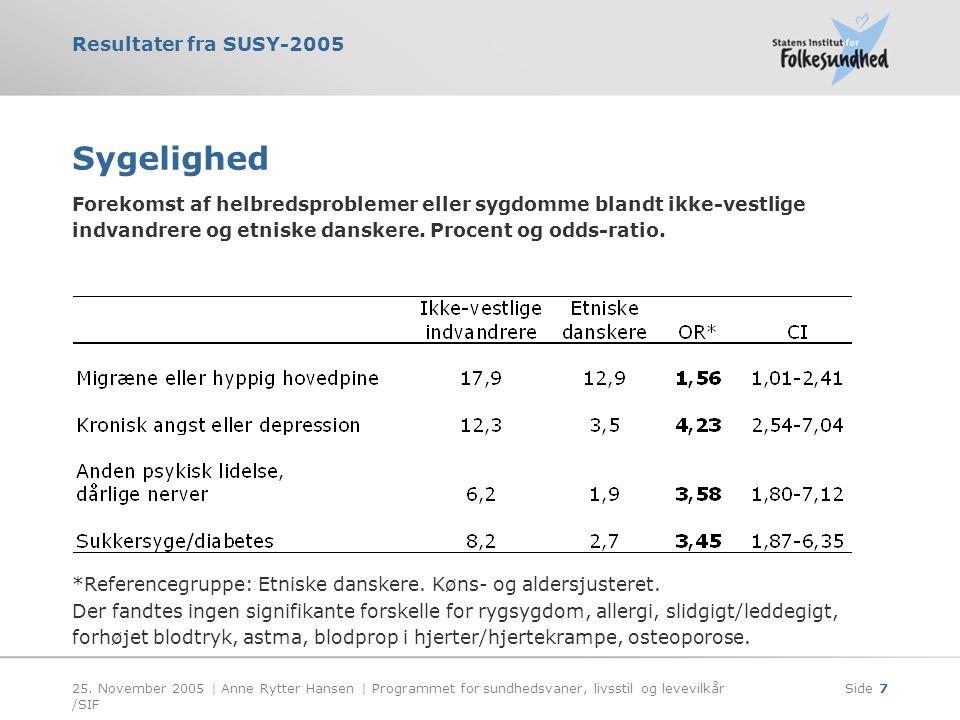 Sygelighed Forekomst af helbredsproblemer eller sygdomme blandt ikke-vestlige. indvandrere og etniske danskere. Procent og odds-ratio.