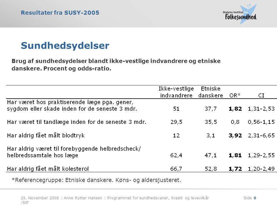 Sundhedsydelser Brug af sundhedsydelser blandt ikke-vestlige indvandrere og etniske. danskere. Procent og odds-ratio.