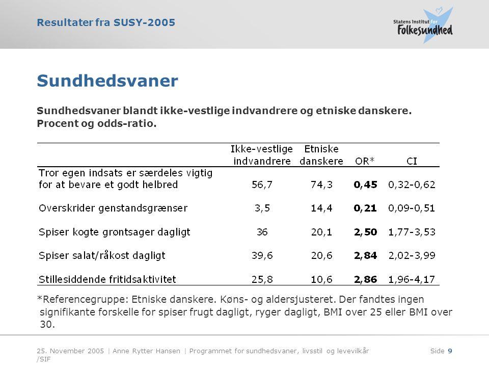 Sundhedsvaner Sundhedsvaner blandt ikke-vestlige indvandrere og etniske danskere. Procent og odds-ratio.