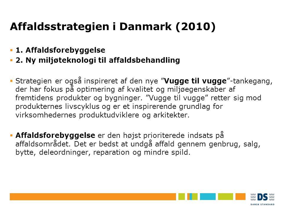 Affaldsstrategien i Danmark (2010)