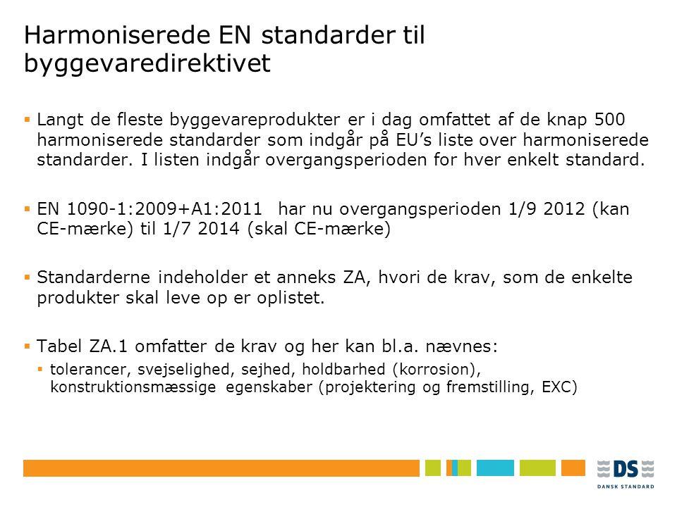 Harmoniserede EN standarder til byggevaredirektivet