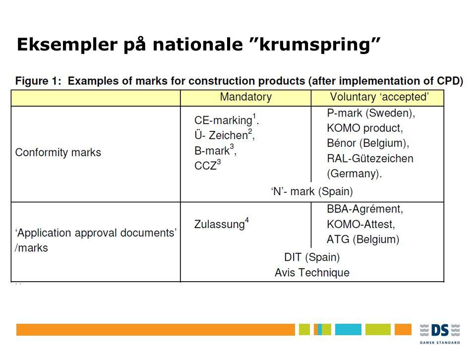 Eksempler på nationale krumspring