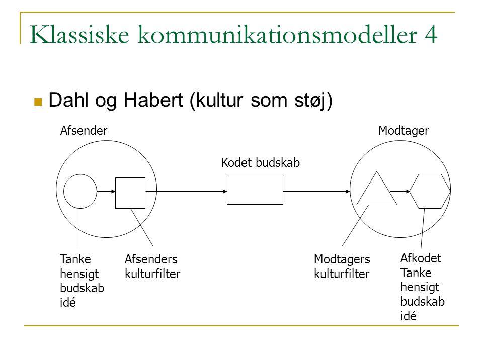 Klassiske kommunikationsmodeller 4