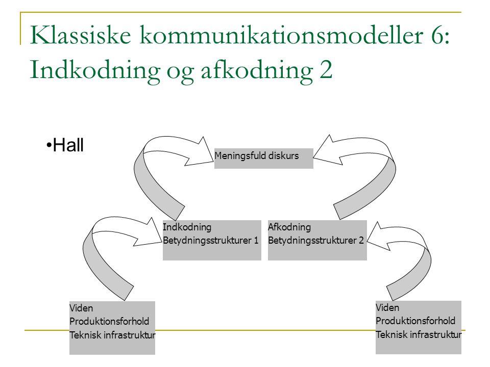 Klassiske kommunikationsmodeller 6: Indkodning og afkodning 2