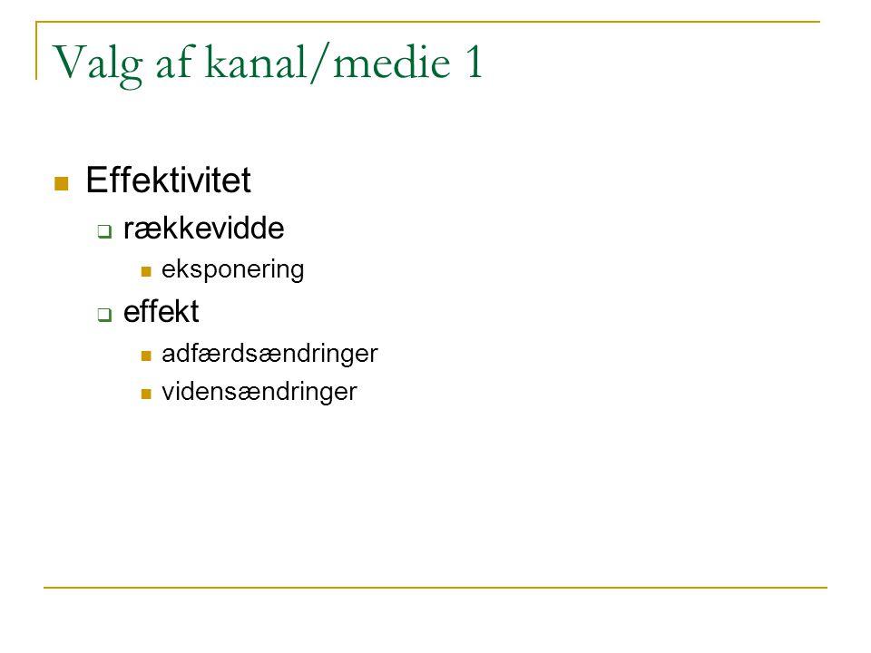 Valg af kanal/medie 1 Effektivitet rækkevidde effekt eksponering