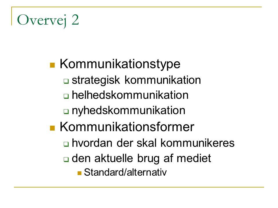 Overvej 2 Kommunikationstype Kommunikationsformer