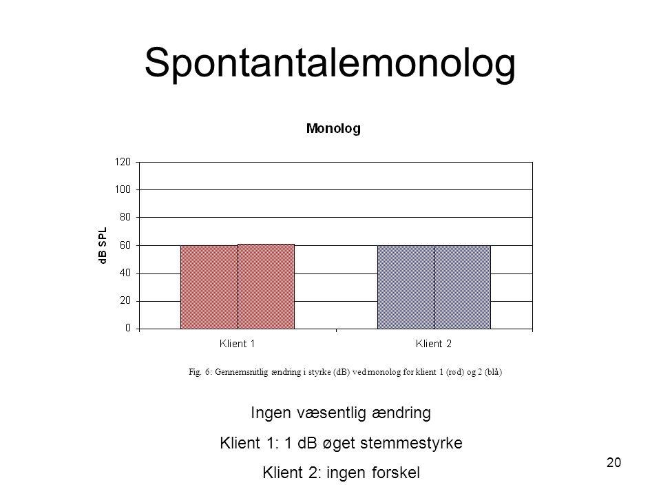 Spontantalemonolog Ingen væsentlig ændring