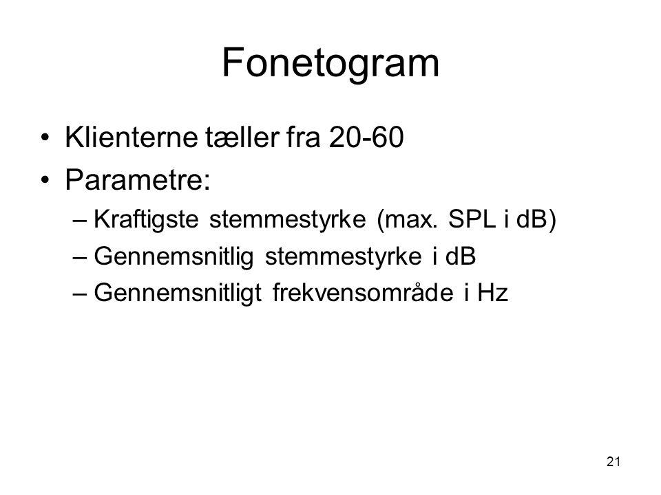 Fonetogram Klienterne tæller fra 20-60 Parametre: