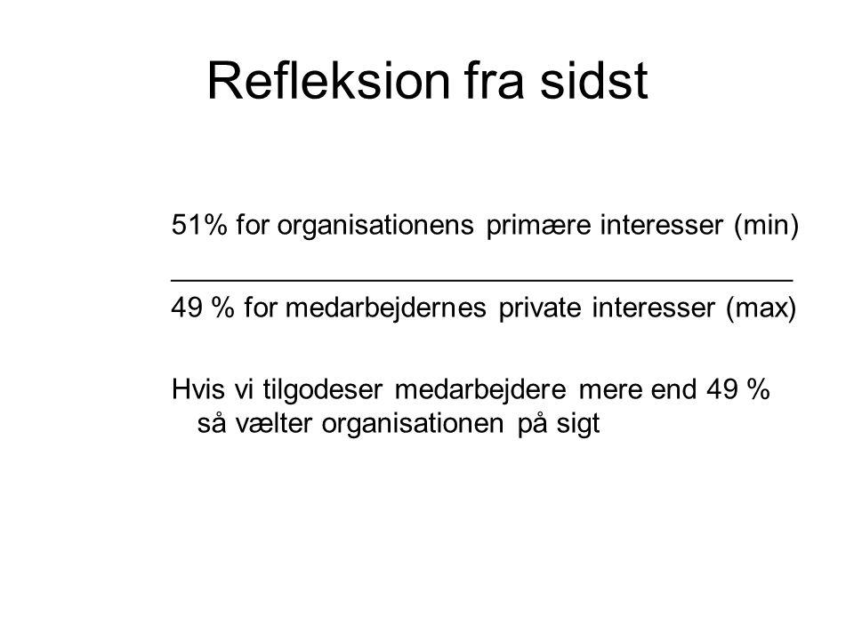 Refleksion fra sidst 51% for organisationens primære interesser (min)