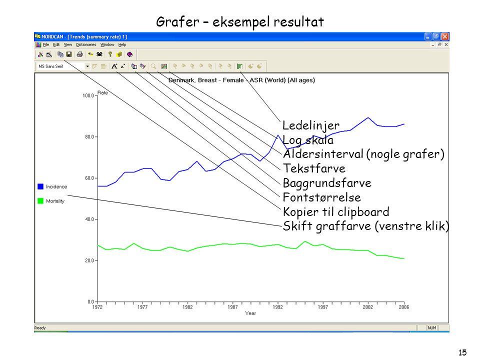Grafer – eksempel resultat