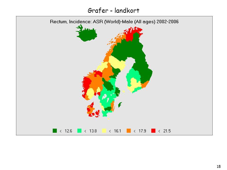 Grafer - landkort