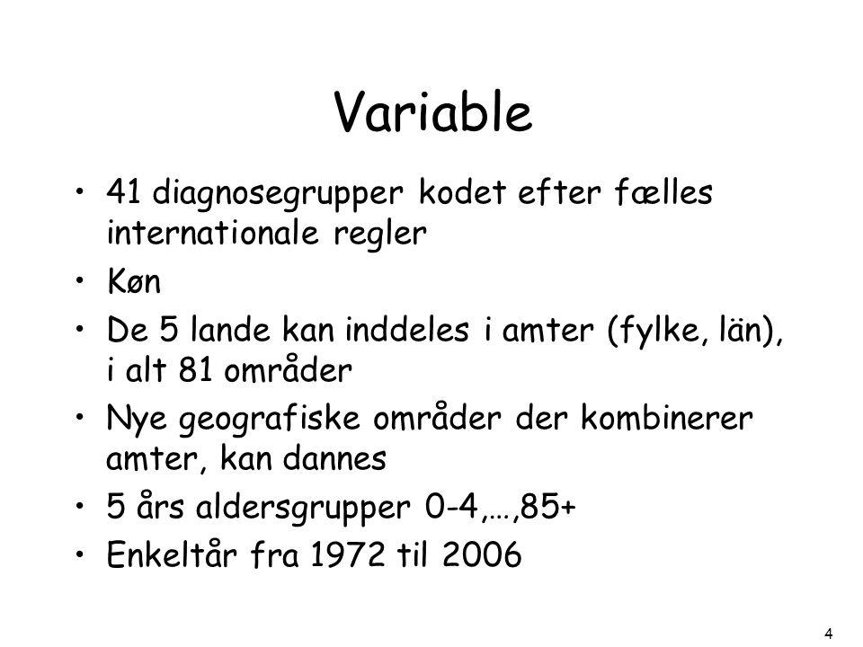 Variable 41 diagnosegrupper kodet efter fælles internationale regler