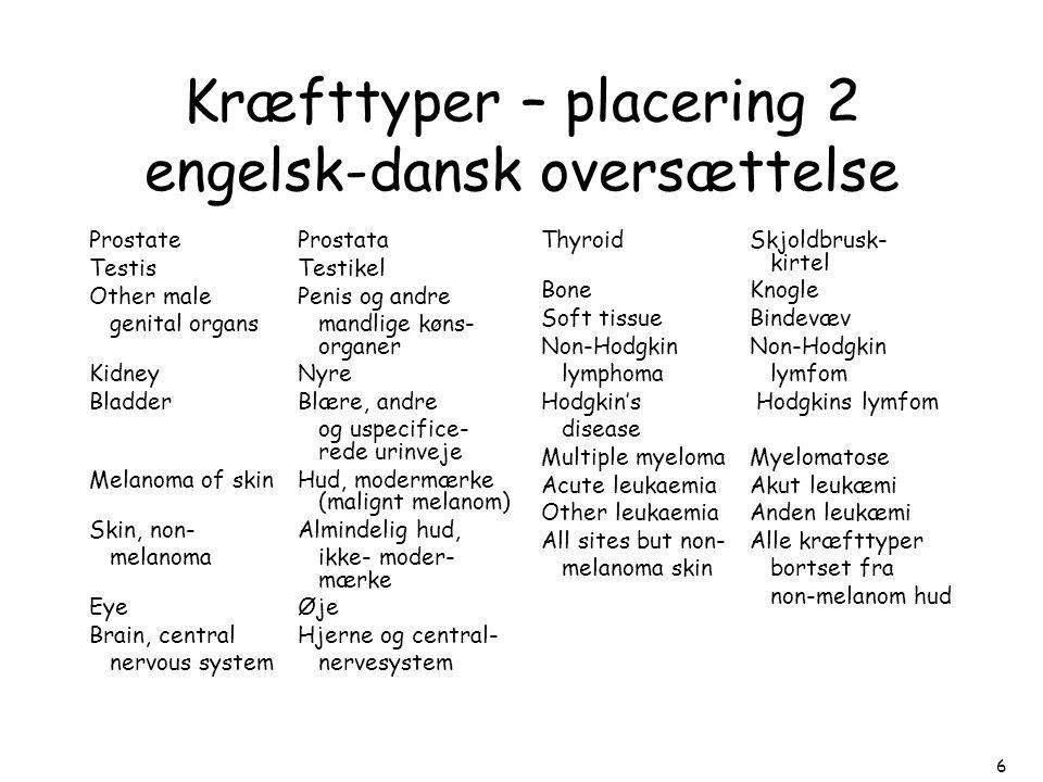 Kræfttyper – placering 2 engelsk-dansk oversættelse