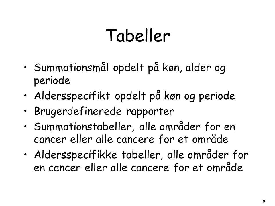 Tabeller Summationsmål opdelt på køn, alder og periode