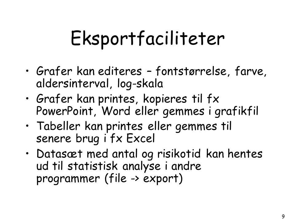 Eksportfaciliteter Grafer kan editeres – fontstørrelse, farve, aldersinterval, log-skala.