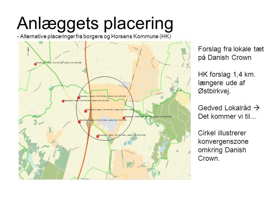 Anlæggets placering - Alternative placeringer fra borgere og Horsens Kommune (HK)