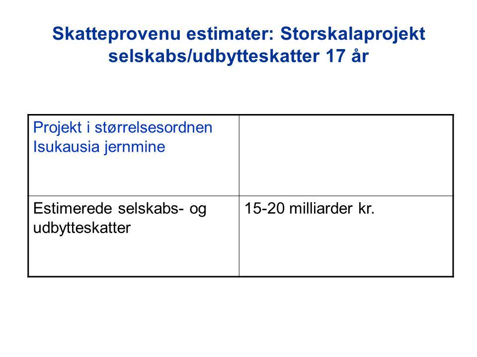 Skatteprovenu estimater: Storskalaprojekt selskabs/udbytteskatter 17 år