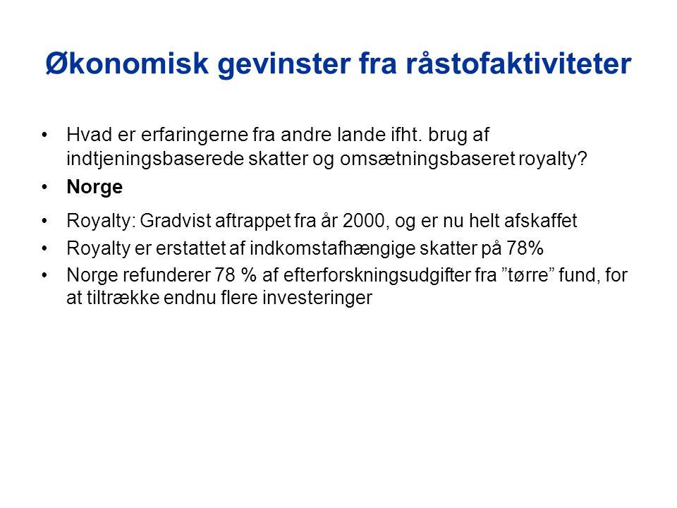 Økonomisk gevinster fra råstofaktiviteter