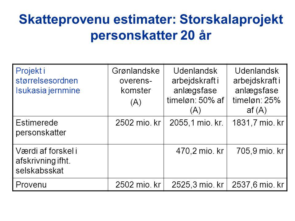 Skatteprovenu estimater: Storskalaprojekt personskatter 20 år
