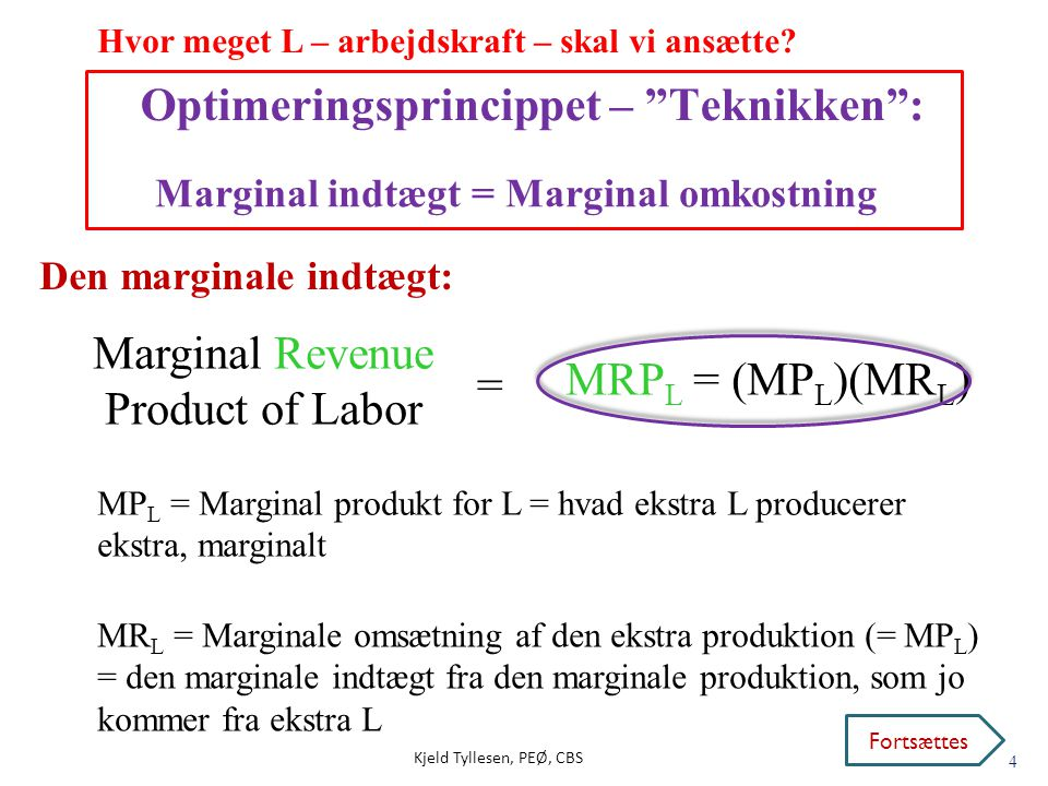 Marginal Revenue Product of Labor
